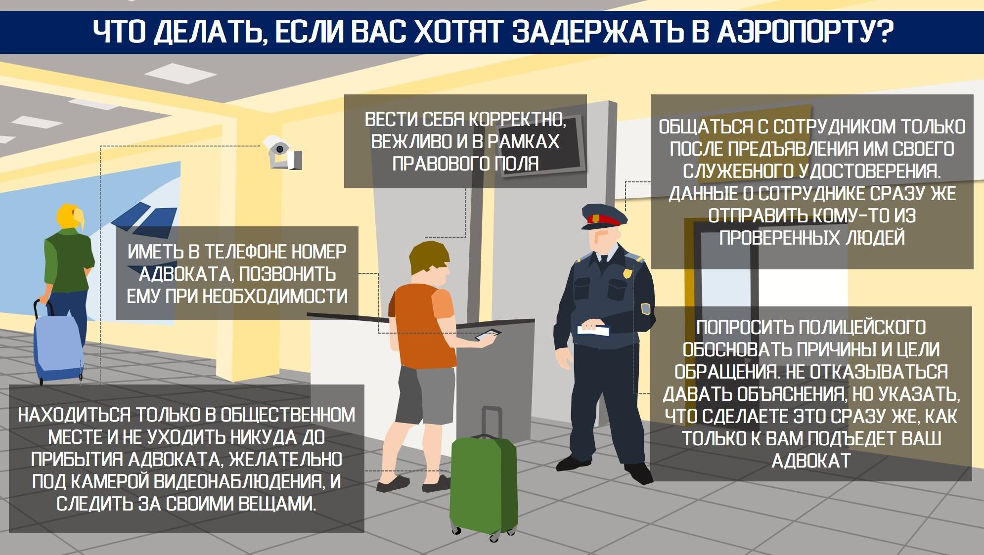 Как вести себя при проверке в аэропорту