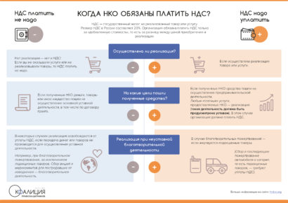 Kogda_NKO_obyazani_platit_NDS