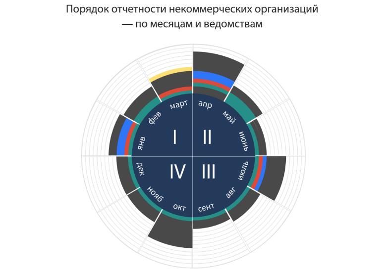 infographics2